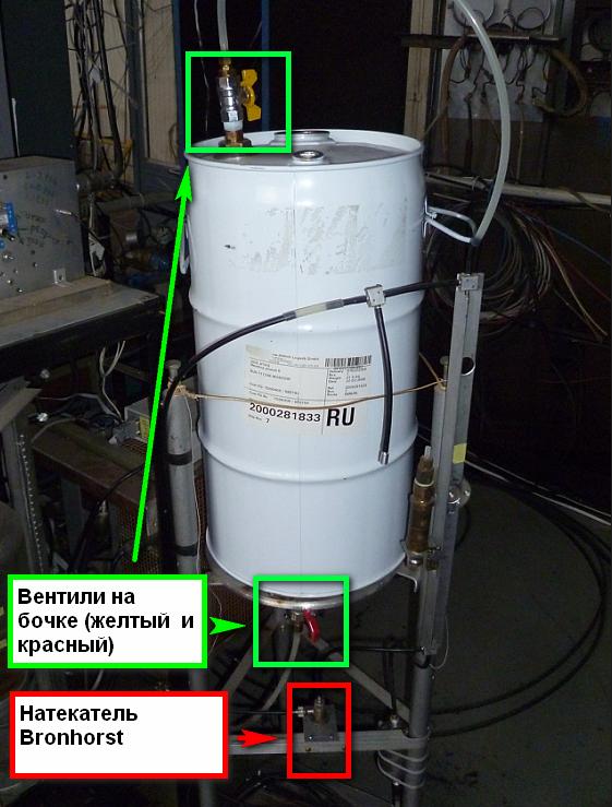 Измеритель уровня воды в бочке